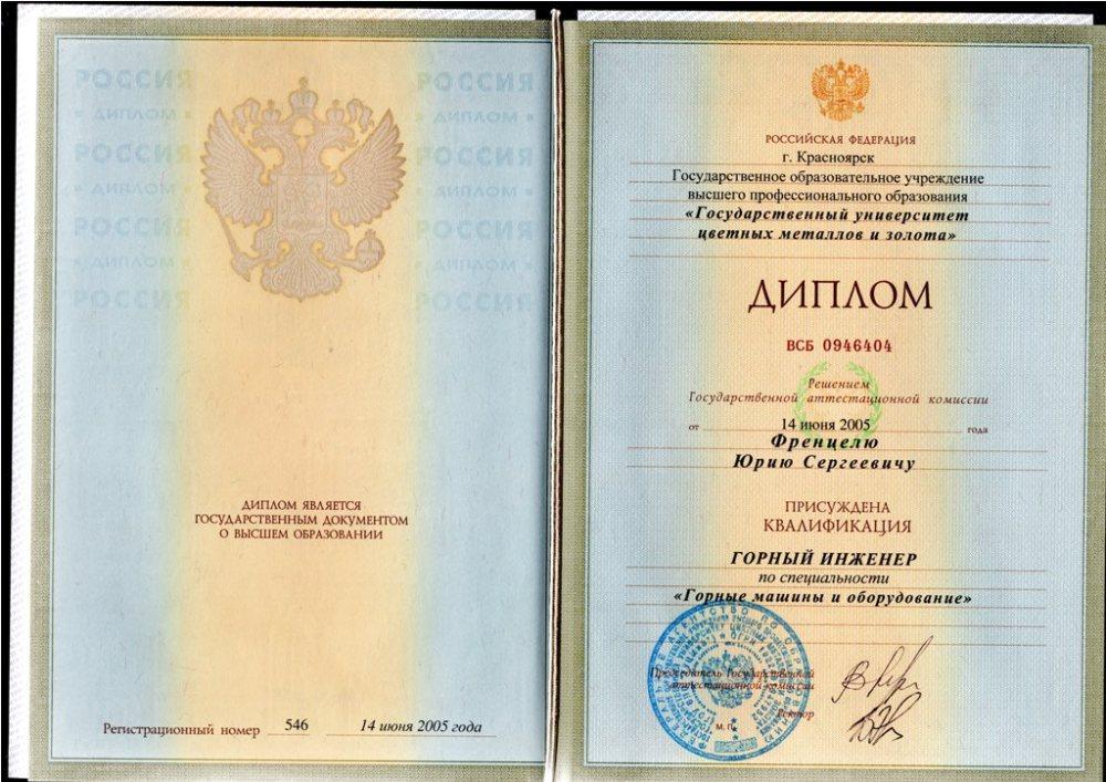 Свидетельства дипломы сертификаты
